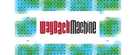 The Wayback Machine: software permite rastrear mudanças em páginas online