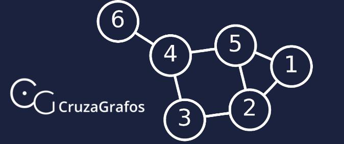 El proyecto CruzaGrafos está abierto al público en general
